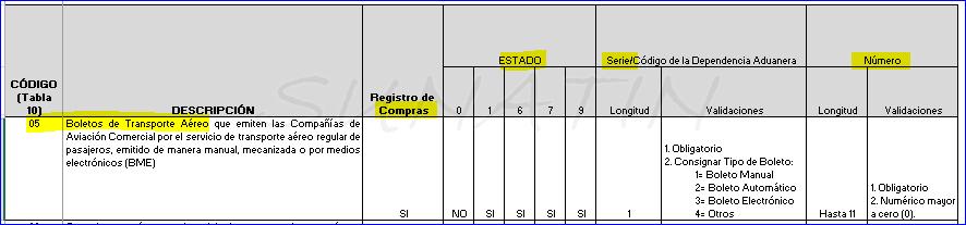 Validacion_rc_reglas_boletoaereo