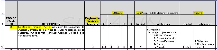 Validacion_rv_reglas_boletoaereo
