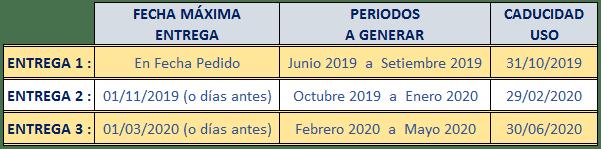 PROMO-Fiestas-Patrias-Macros
